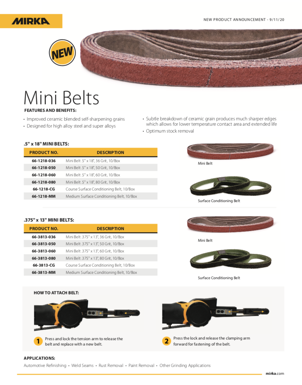 Mirka Mini Belts